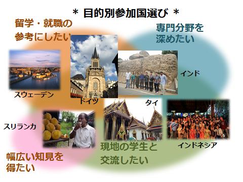 2016_summer_studytrip_program